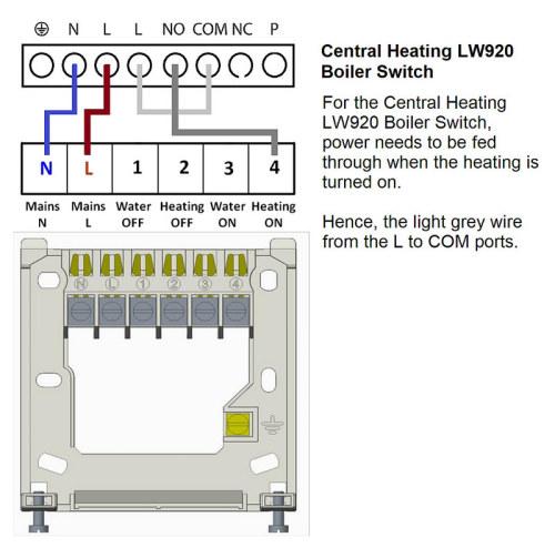 the billingham blog — home automation – lightwaverf heating