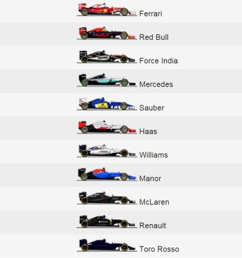 Image result for Formula one