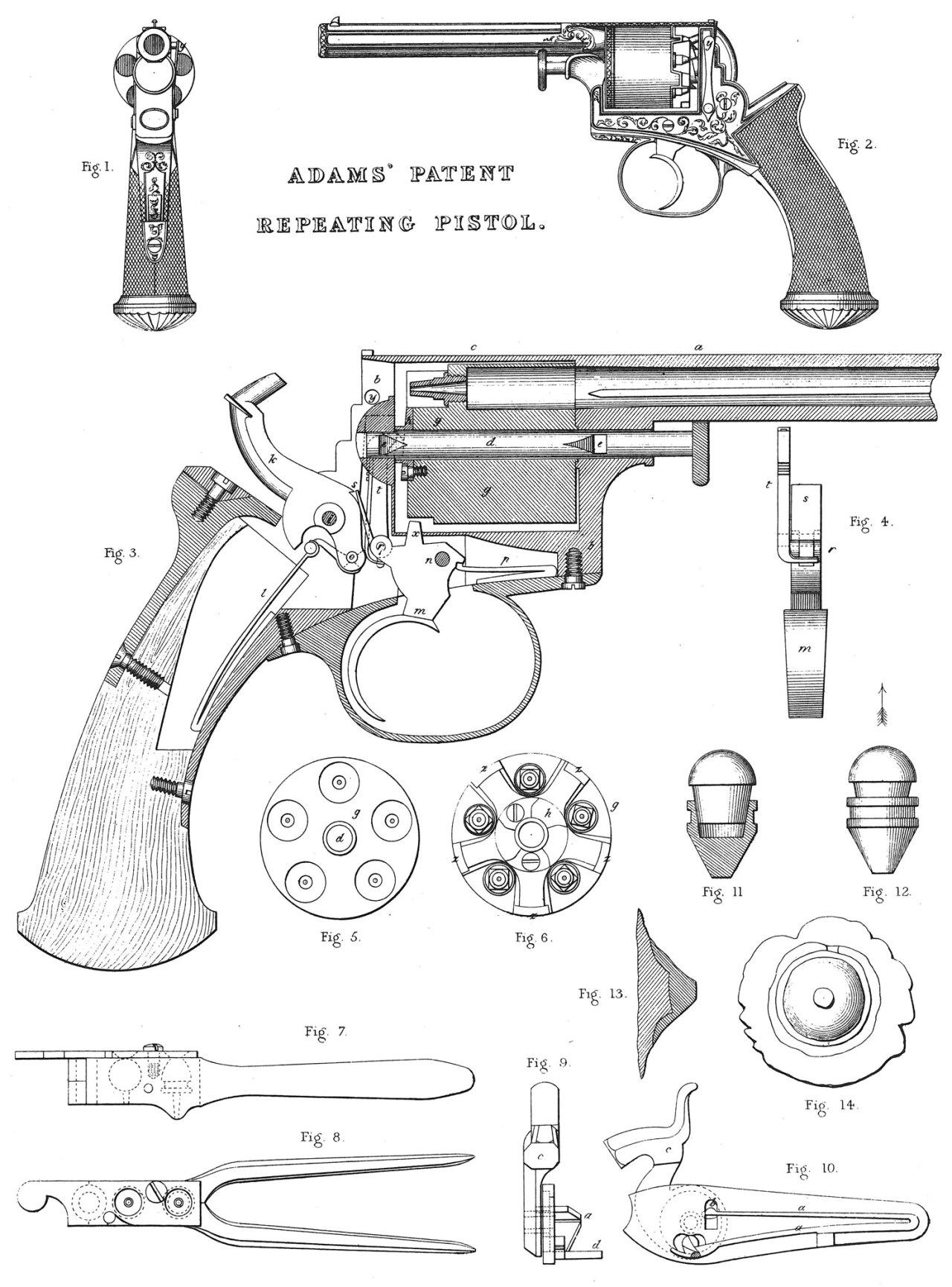 Historical Firearms