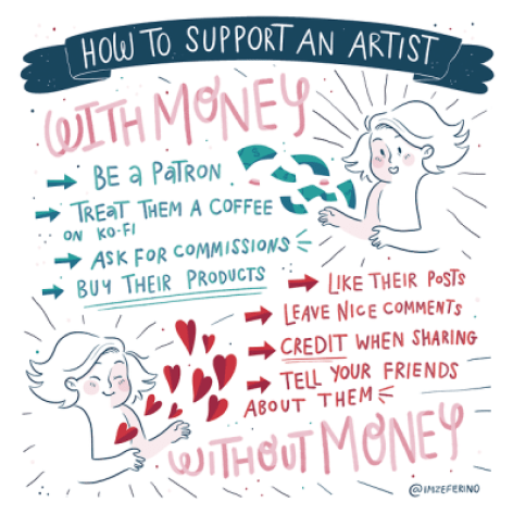 Image result for how to support an artist
