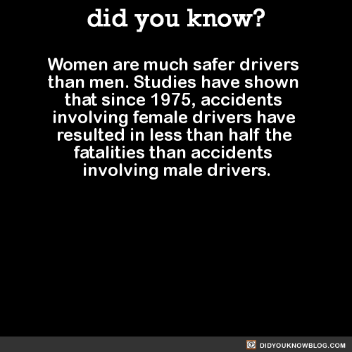 Women are much safer drivers than men. Studies have shown that since 1975, accidents involving female drivers have resulted in less than half the fatalities than accidents involving male drivers. Source