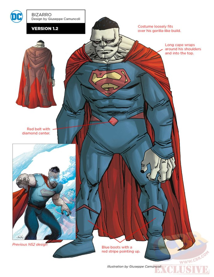 bizarro superman dc rebirth