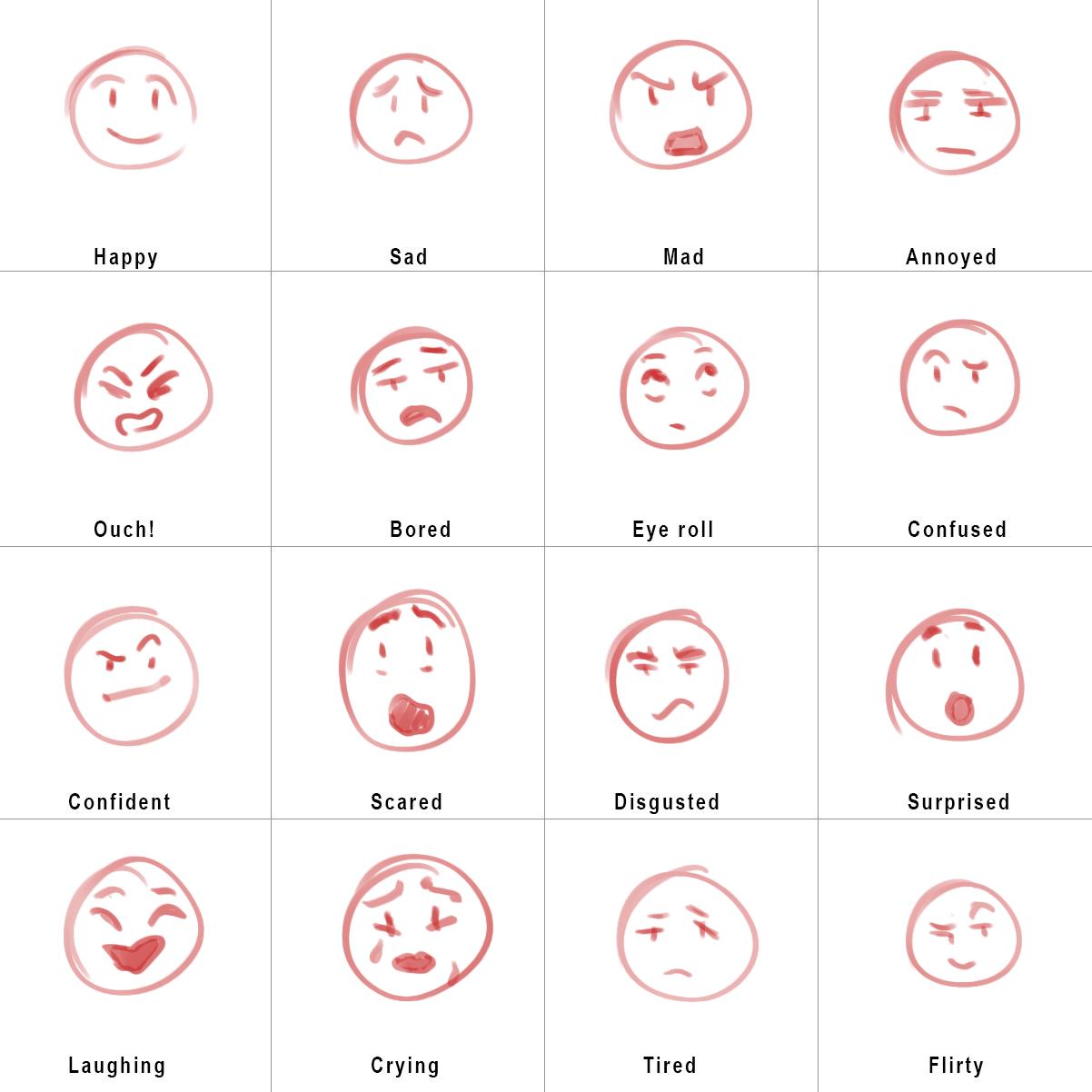 Facial Expression Worksheet