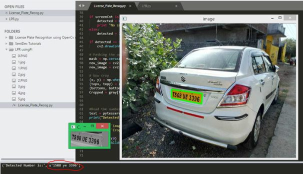 Raspberry Pi OpenCV License Plate Recognition – Electronics