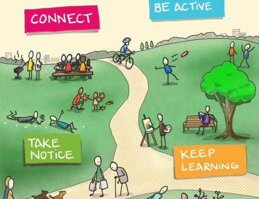 5 Ways To Wellbeing 5 Simple Evidence Based Sketchplanations A Weekly Explanation In A