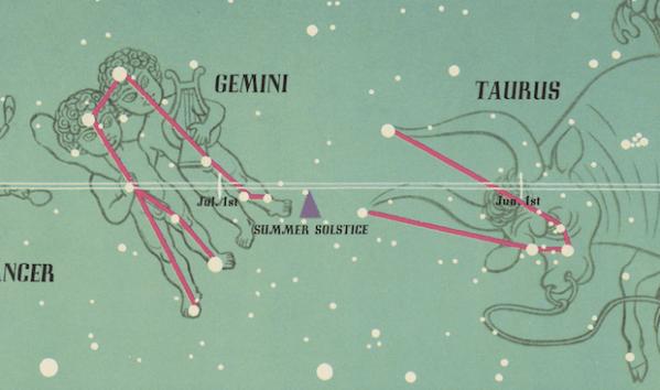nemfrog - Gemini & Taurus. Map of the Solar System and...
