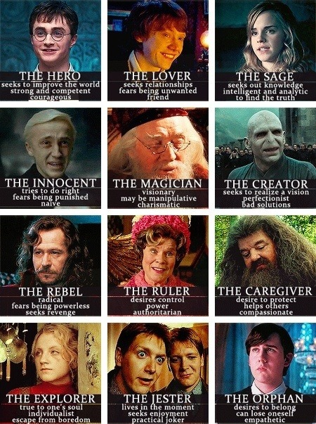 Brand Archetypes via Harry Potter.