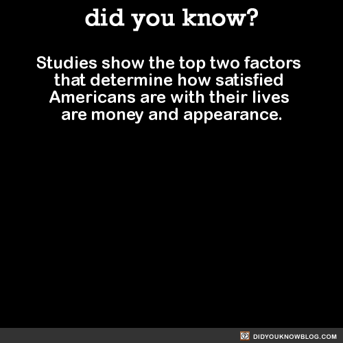 Studies show the top two factors that determine how satisfied Americans are with their lives are money and appearance. Source