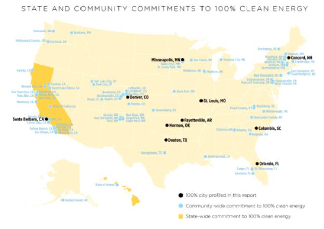 100% clean energy