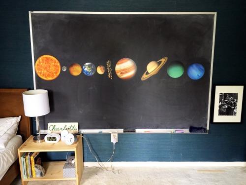Midwest Montessori — Montessori-inspired solar system ...