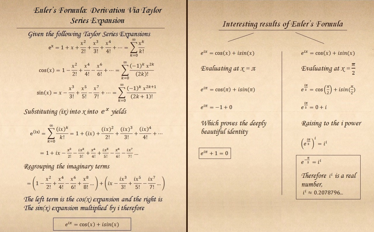 Heres A Derivation Of Euler S Formula I Know The
