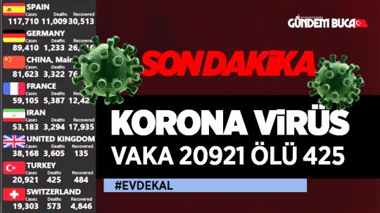 Korona Virüsünden hayatını kaybedenlerin sayısı 425 oldu