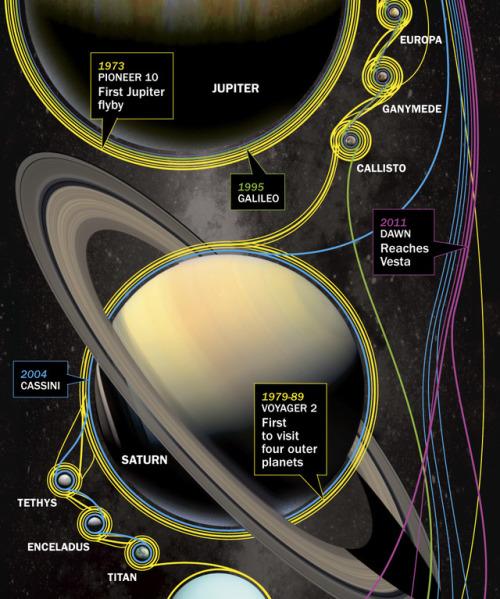 tumblr_pg4ynd2wHp1qz6f9yo2_500 NASA Random
