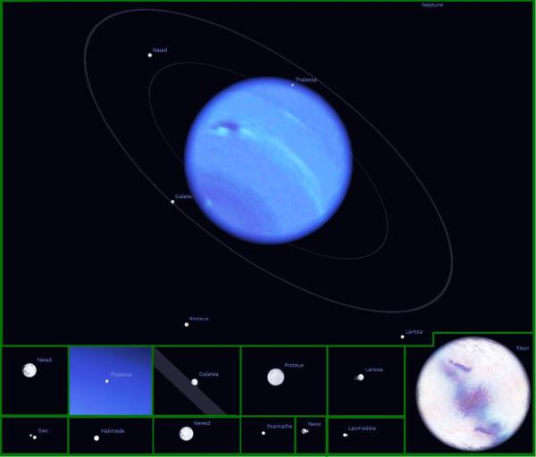 Sahil Patel — Neptune and his all big moons