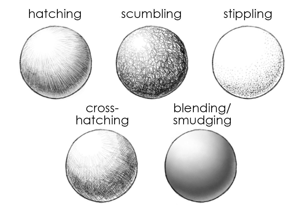 35 Latest Drawing Hatching Cross Hatching Stippling