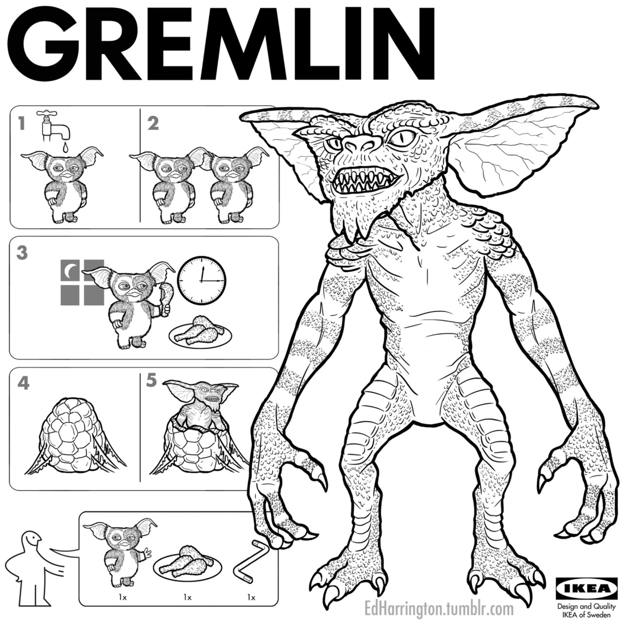 Gremlins The Novel The Review