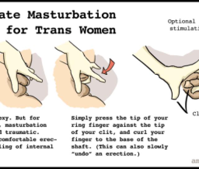 Image Masturbation Trans Women