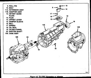 How to install a Camaro T5  The 1947  Present Chevrolet