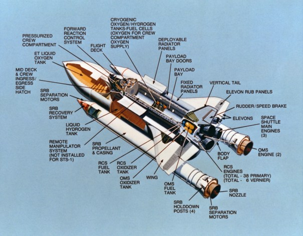 1981 Nasa Diagram Gives A Cutaway View Inside A Space Shuttle