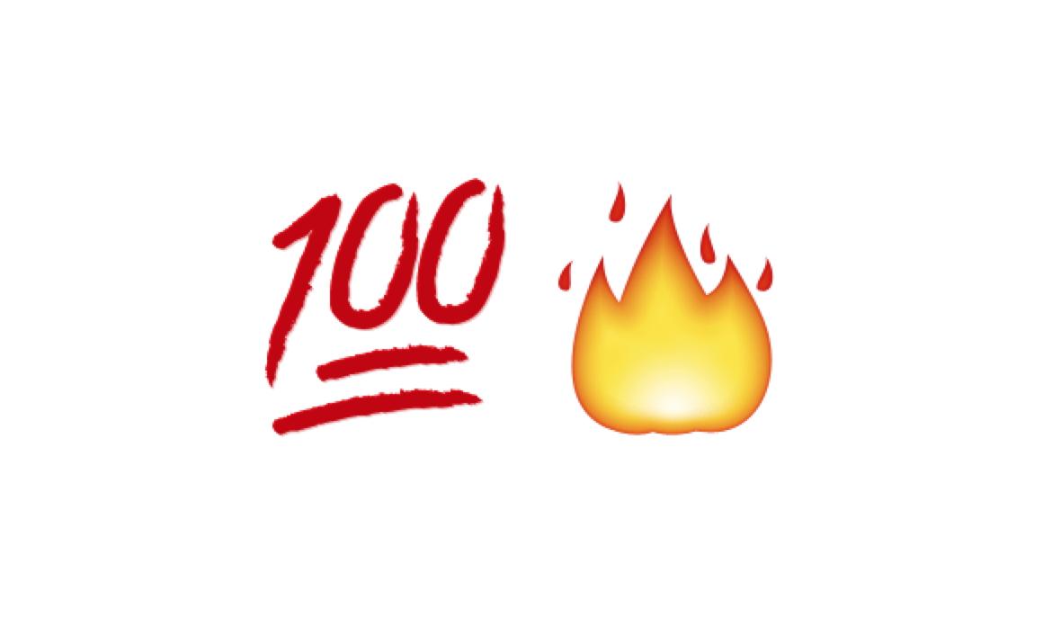 Image result for 100 emoji