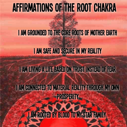 Image result for mantra for root chakra
