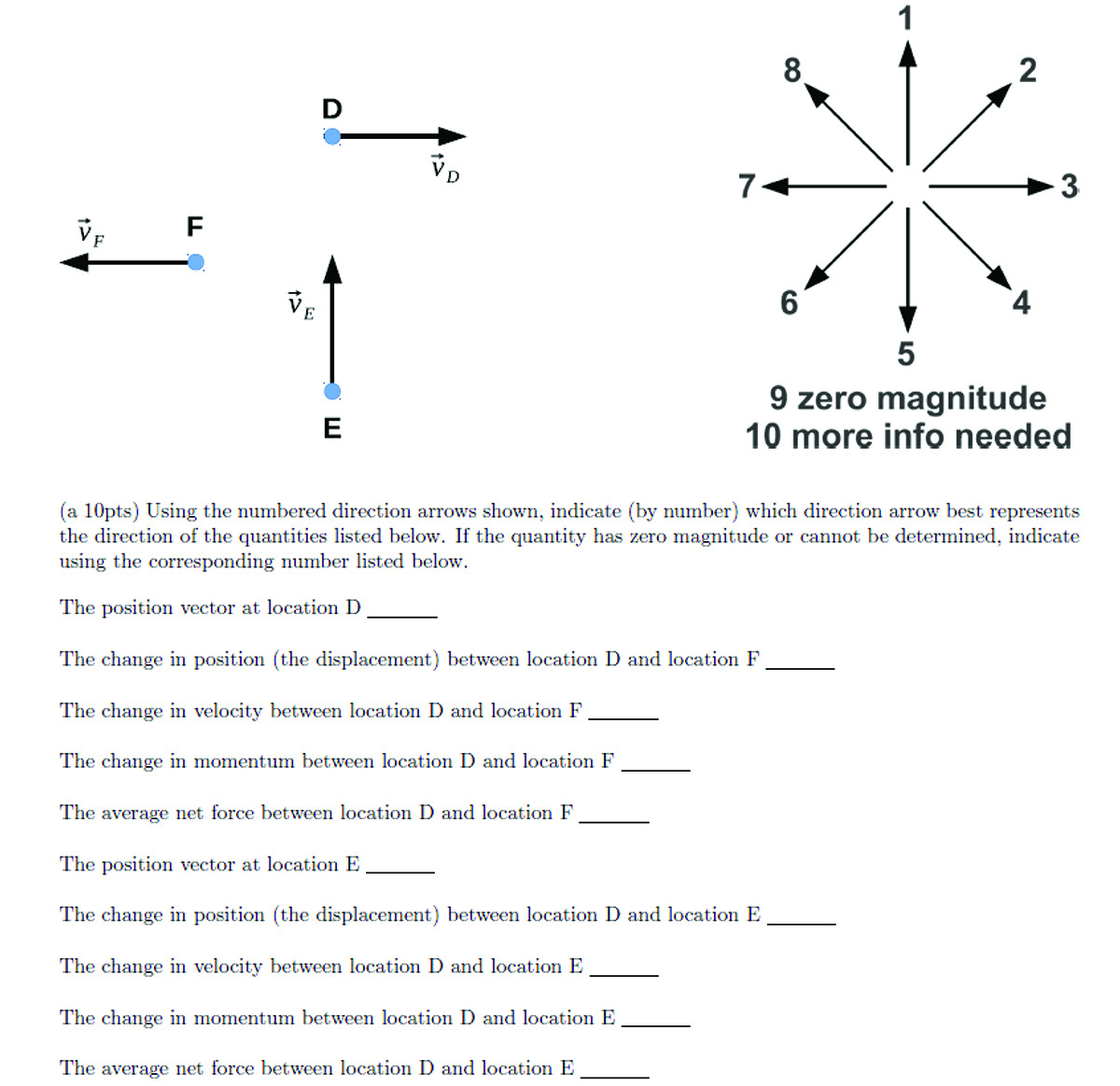 Solved Using The Numbered Direction Arrows Shown Indicat