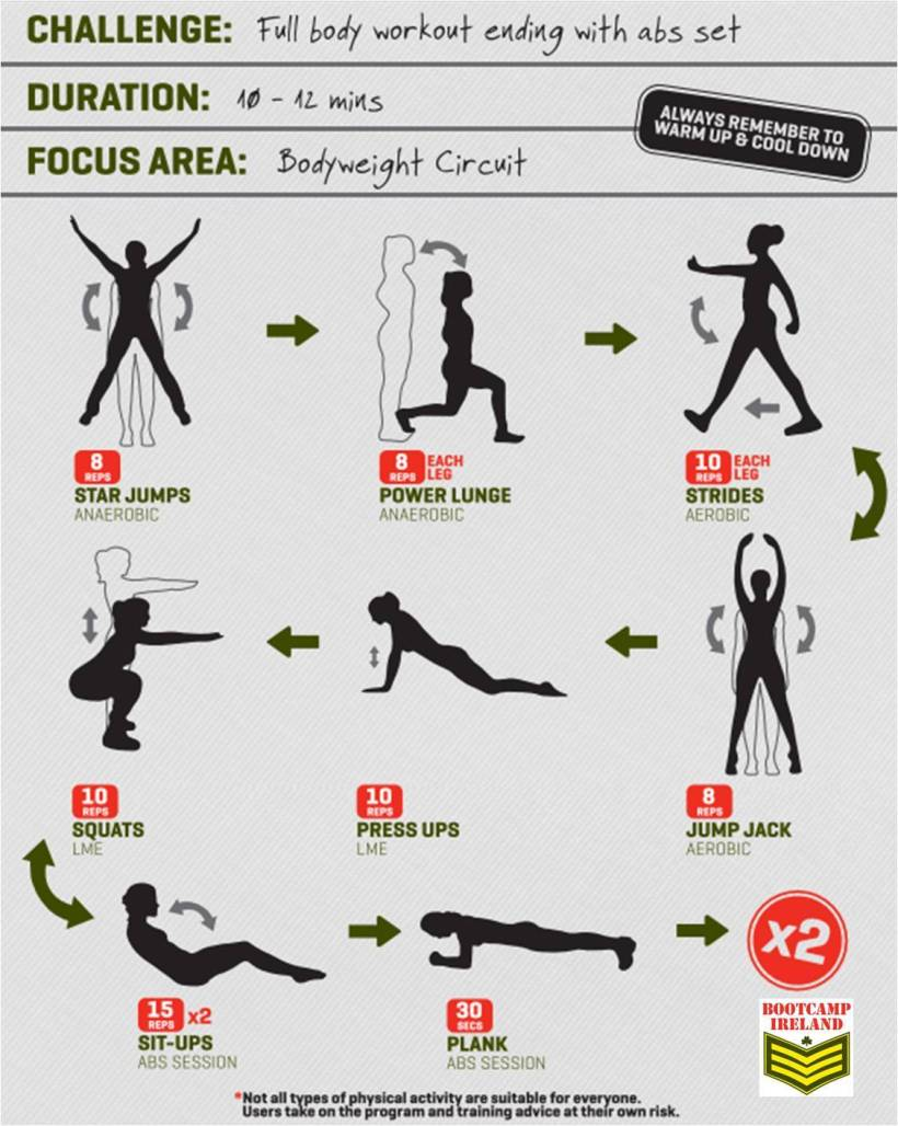 Planet Fitness Workout Routine Reddit   Kayafitness co