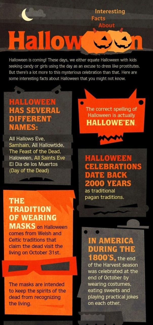 unexplained mysterieshalloween fun facts - Strange Halloween Facts