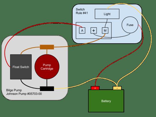 tumblr_inline_nou15mxmQX1ql9jm7_540?resize=540%2C405 bilge pump float switch wiring diagram bilge pump system diagram sure bail float switch wiring diagram at fashall.co