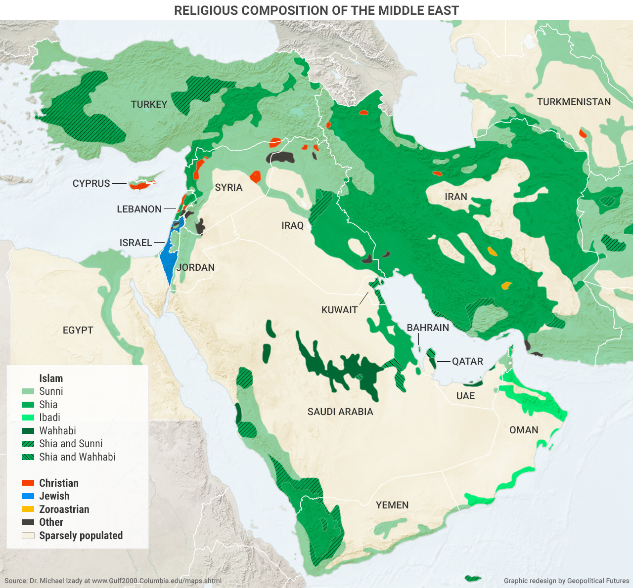Religious Composition Of The Middle East