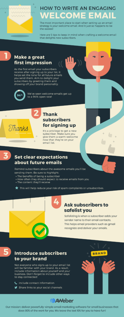 How to Write an Engaging Welcome Email Infographic