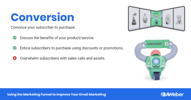 marketing funnel stage 3 conversion