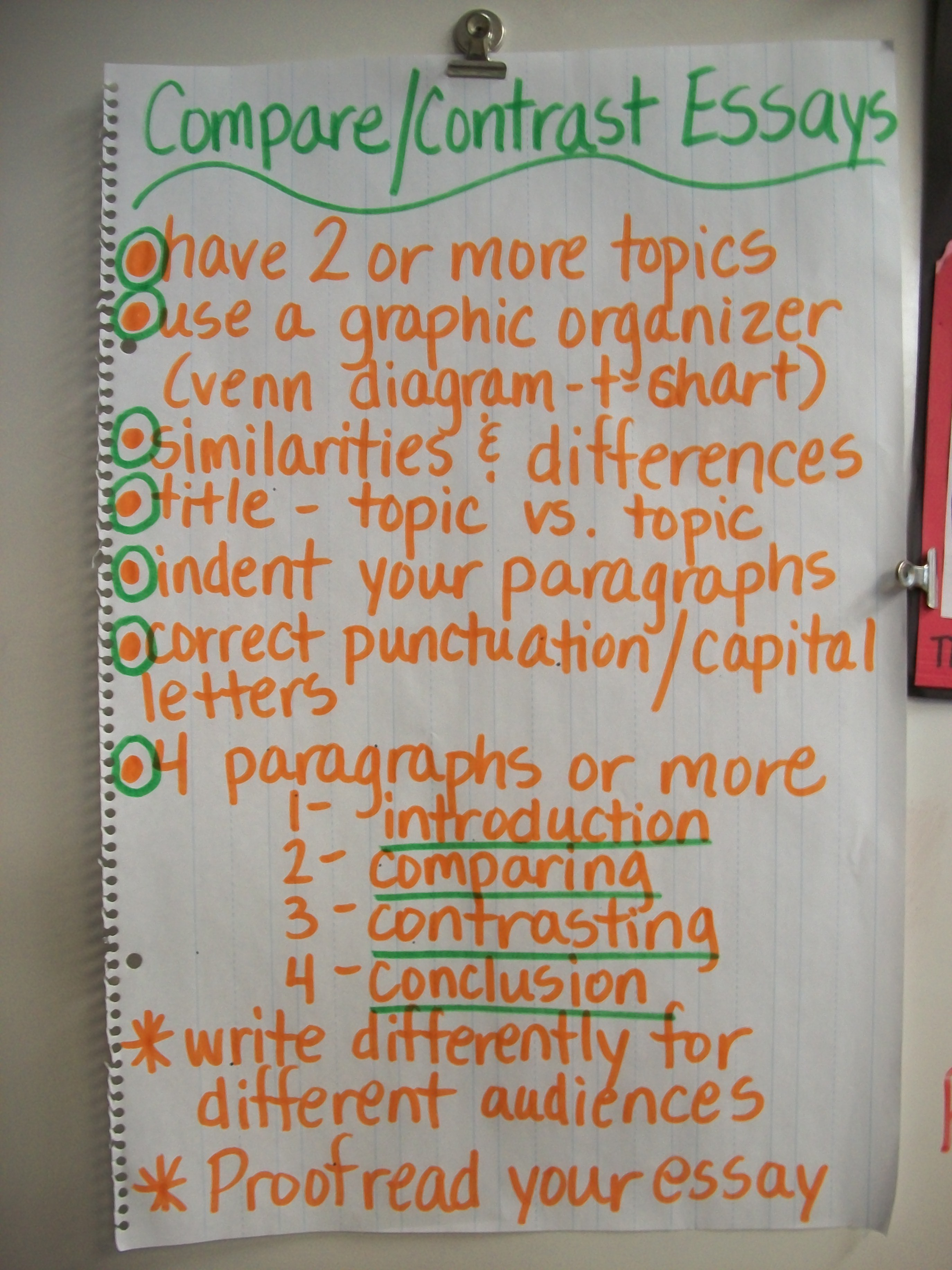 Voracious Reading Anchor Chart