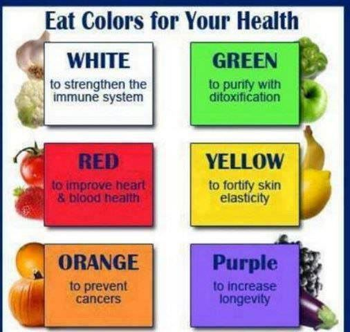 15 Useful Tips For A Healthy Life