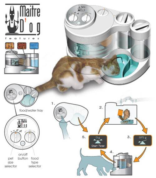 Pet Food Dispenser for Busy Pet Owners