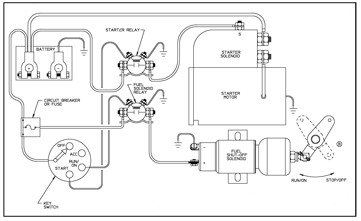 Internal Wiring Diagram 110v Generator