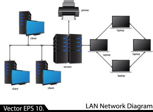 LAN Network Diagram | Free Vector Graphic Download