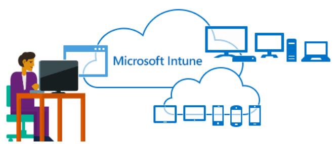 IntuneでExchange Online・SharePoint Online・OneDrive for Businessのブラウザアクセスを制限する
