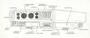 80CamZ28 — 1981 Camaro Dash Diagram (79 and 80 Did Not Have