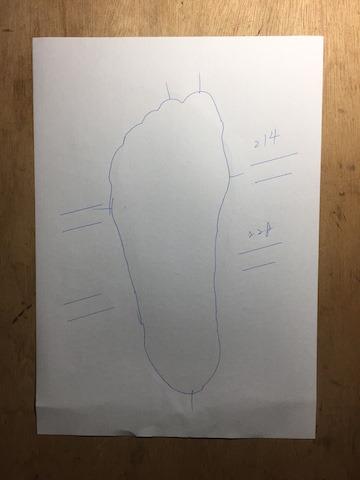 """""""簡易測量腳部數值"""""""