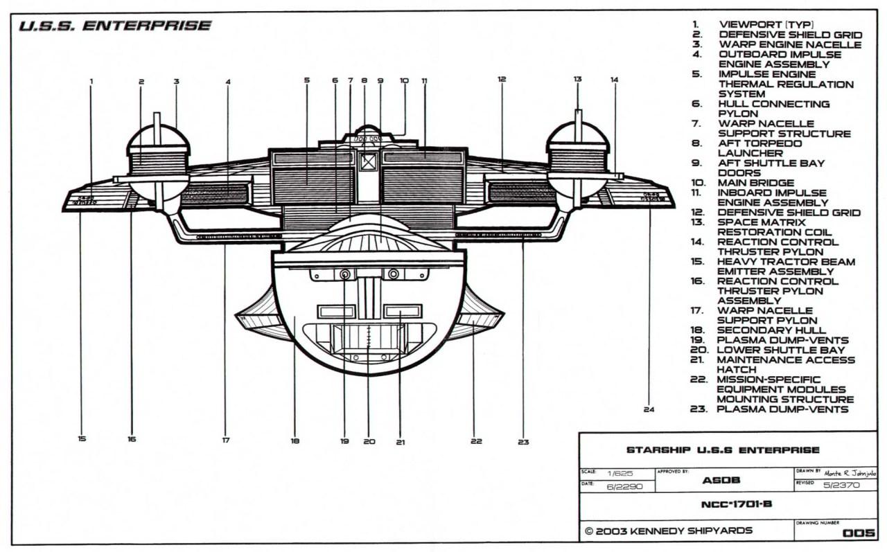 Starfleet Ships