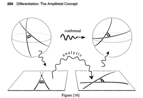 VISUAL COMPLEX ANALYSIS TRISTAN NEEDHAM PDF