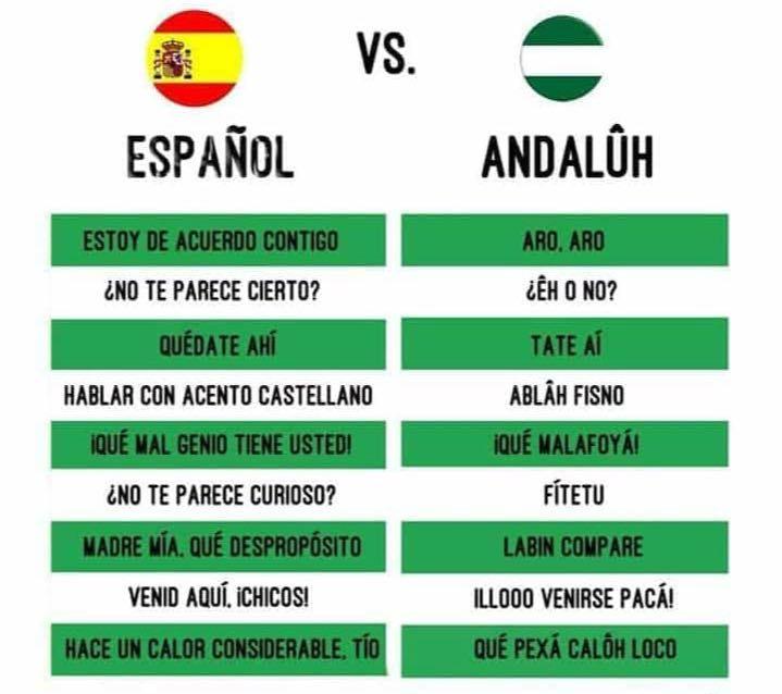 Diferencias entre español y andaluh