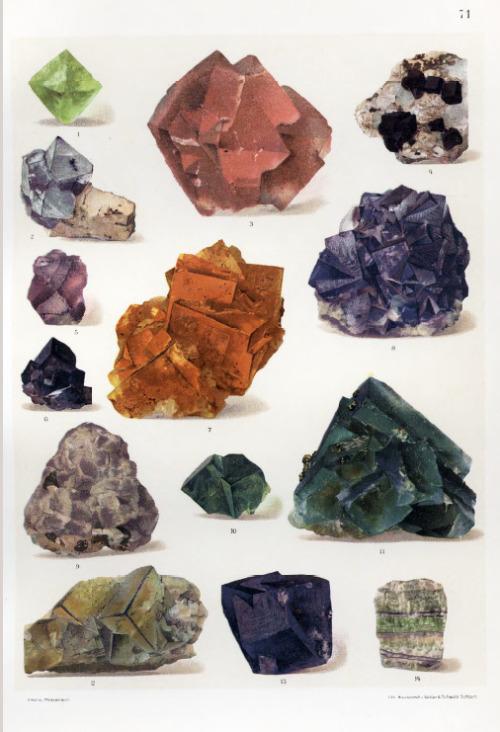 Design Is Fine The Mineral Kingdom By Dr Reinhard