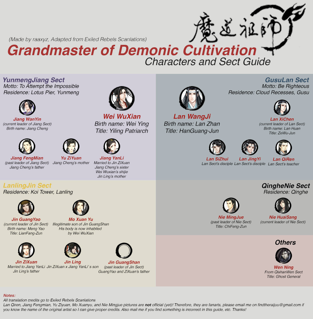 Grandmaster Of Demonic Cultivation Characters Miss