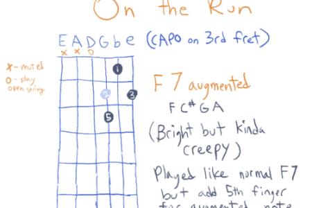 Steven Universe Guitar Chords 4k Pictures 4k Pictures Full Hq