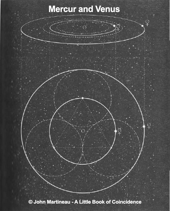 geometry matters Sacred Geometry in the Solar System and