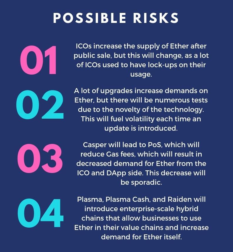 Possible risks Ethereum prediction