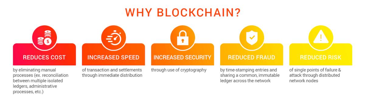 blockchain benefits AI