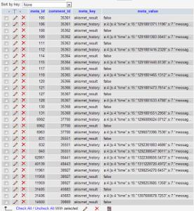 WP Commentmeta Table full of Akismet Artifacta